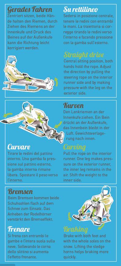 sledge-how