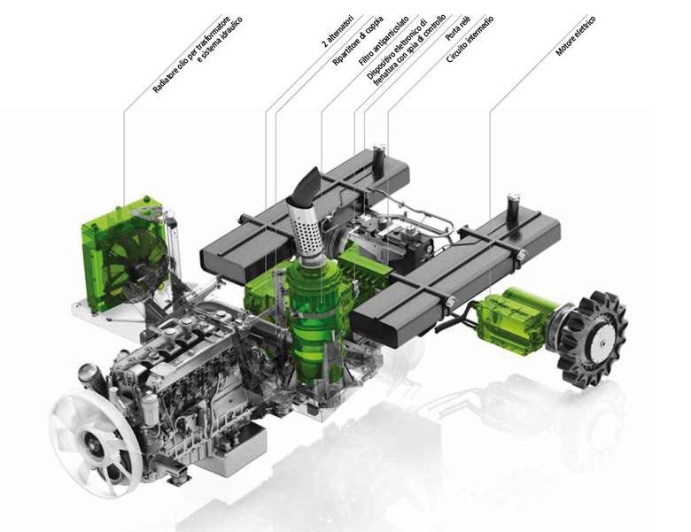 pb600E+motore